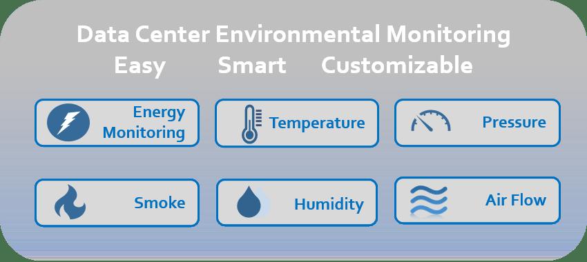 Data Center Environmental Monitoring
